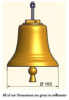 Customized bronze unmounted bell with flat top